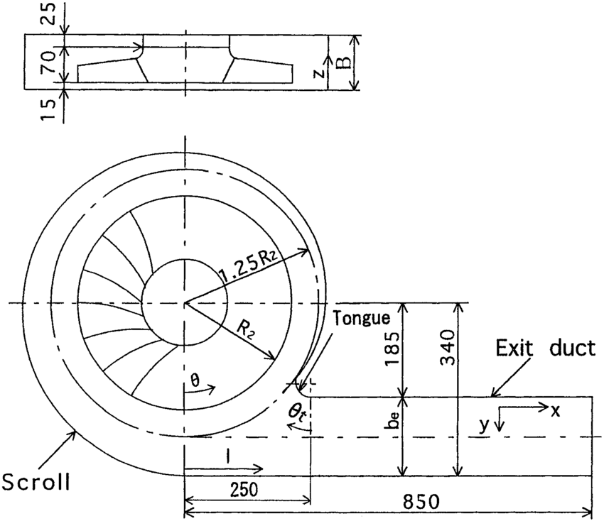 Schematic-diagram-of-the-test-centrifugal-blower