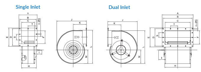 details-centrifugal-blowers